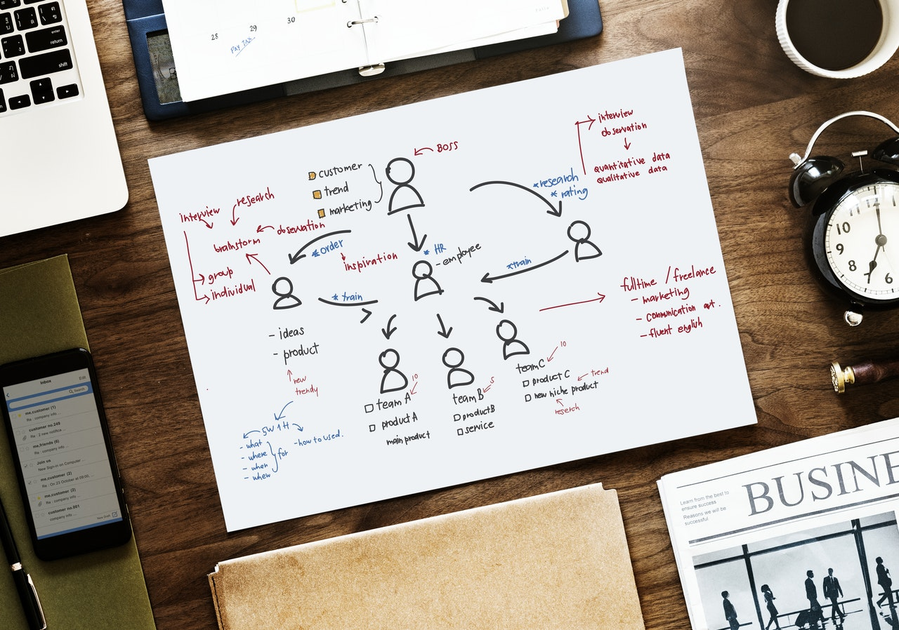 HOW TO CREATE A SHAREPOINT APPROVAL WORKFLOW