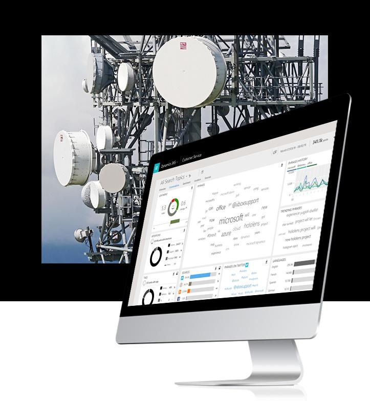 Microsoft Dynamics for Telecom