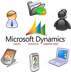 Microsoft CRM Solutions